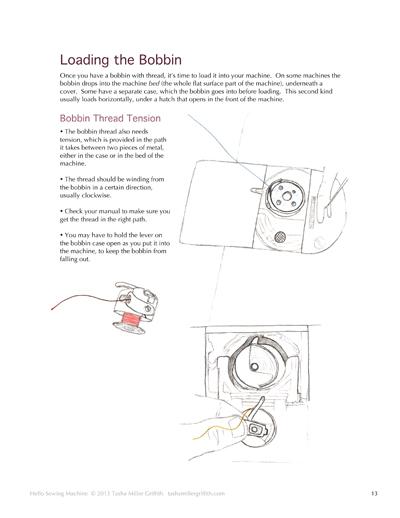 HSM page 13